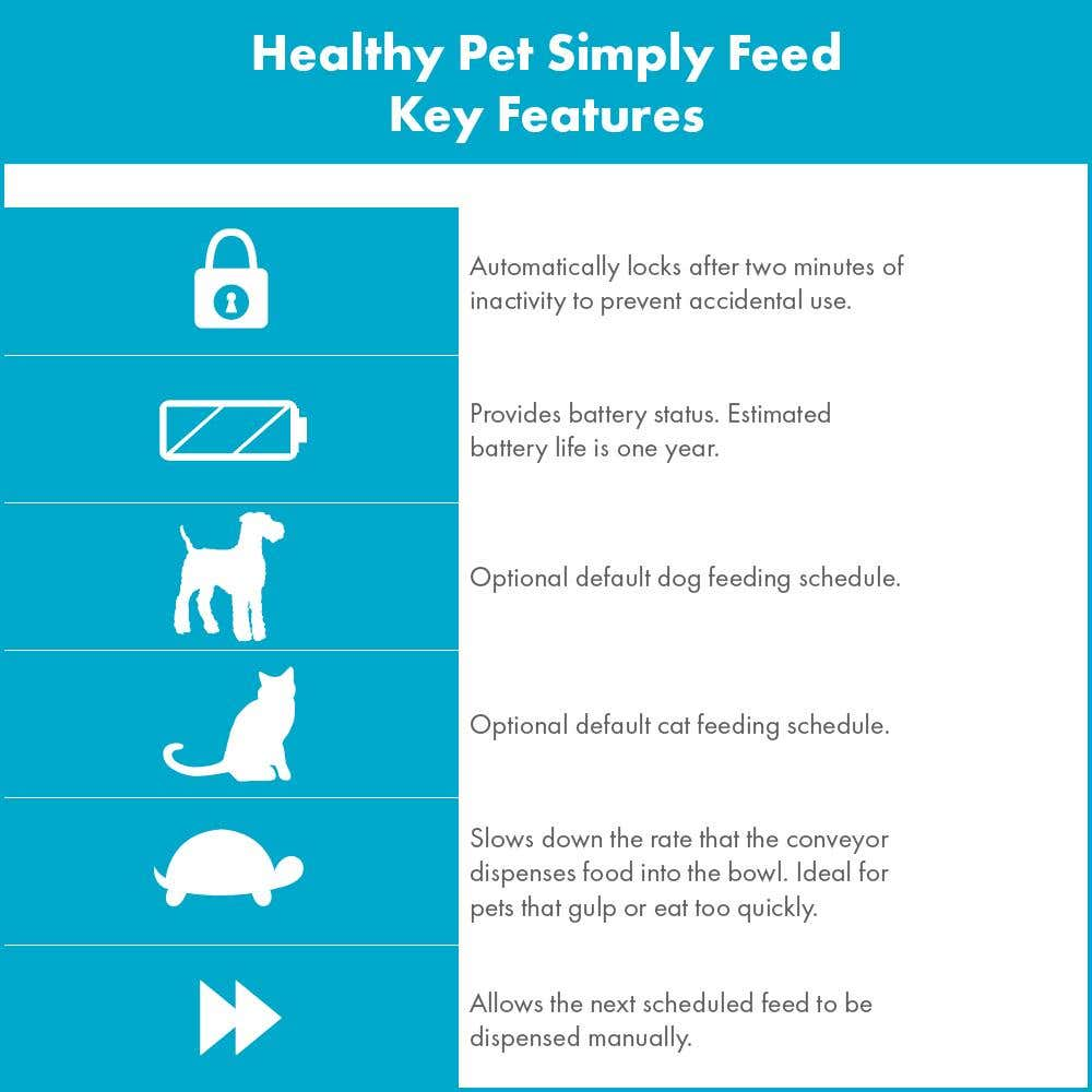Healthy Pet Simply Feed Key Features